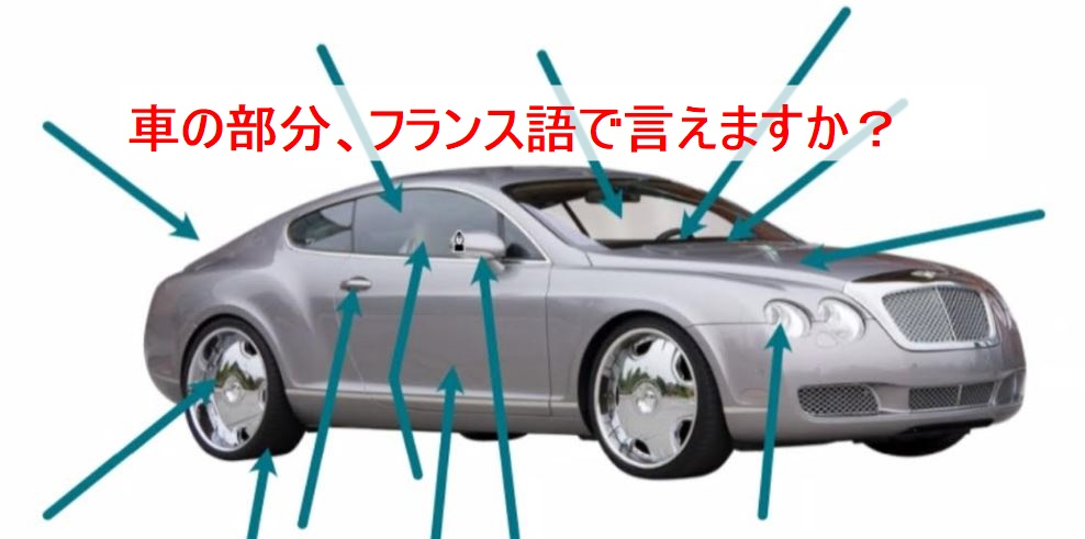 車の各部分のフランス語表現(タイヤ、ハンドルなど)