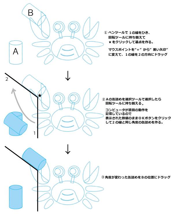 f:id:ooigawa-bitter-sweet:20150416163014j:plain