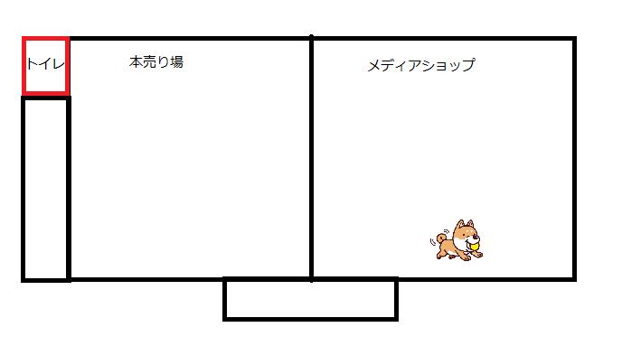 f:id:ookami-ftm:20171018203745p:plain