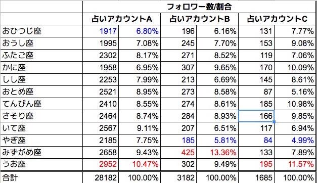 f:id:ookichi:20170312211519j:plain