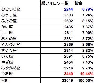 f:id:ookichi:20170312212820j:plain