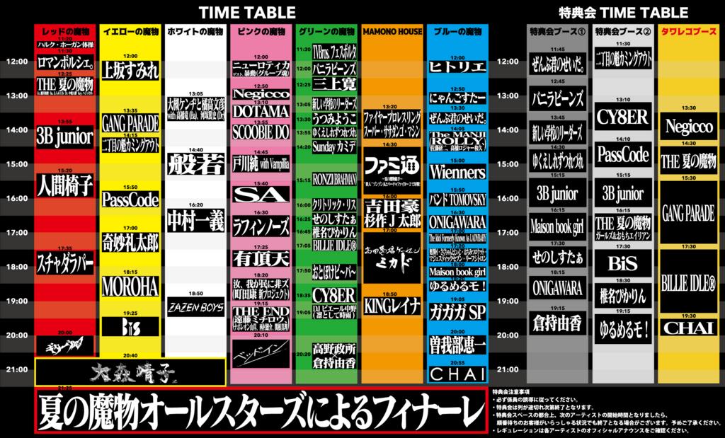 f:id:ookichi:20170918214323j:plain