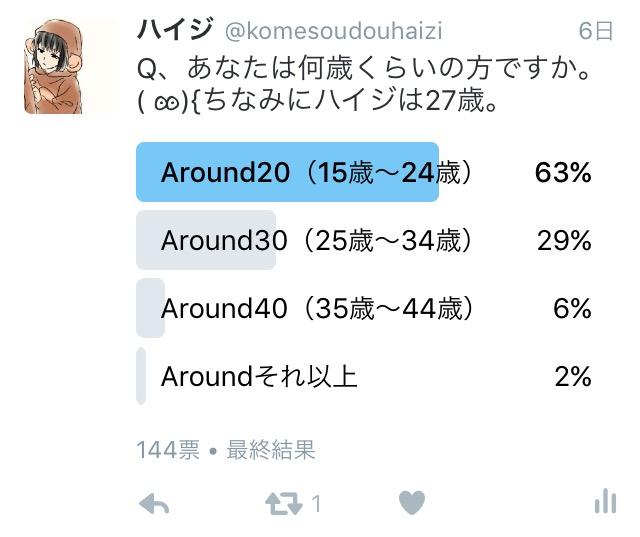 f:id:ookimachi:20160731135527j:plain