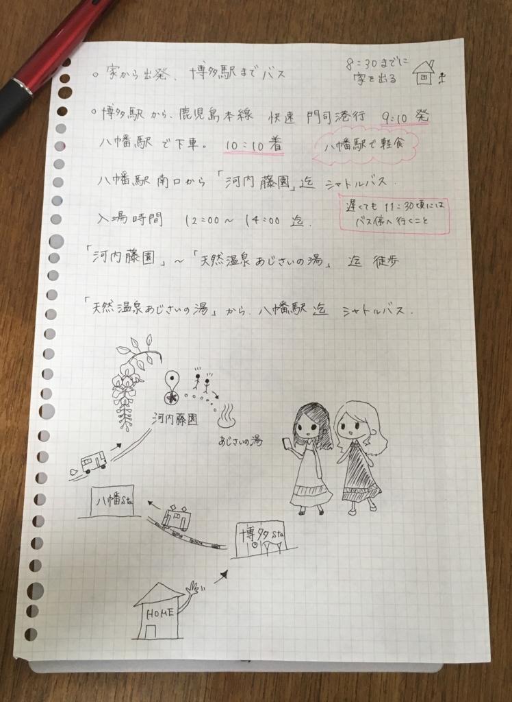 f:id:ookimachi:20170511170416j:plain
