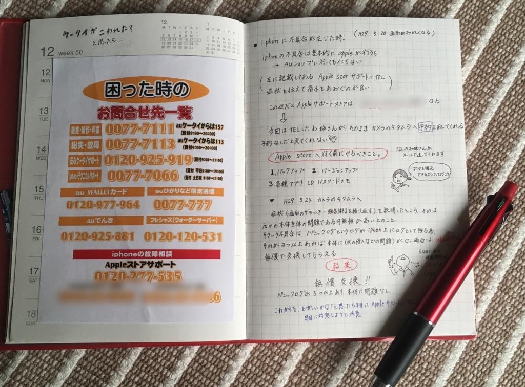 f:id:ookimachi:20170601185716j:plain
