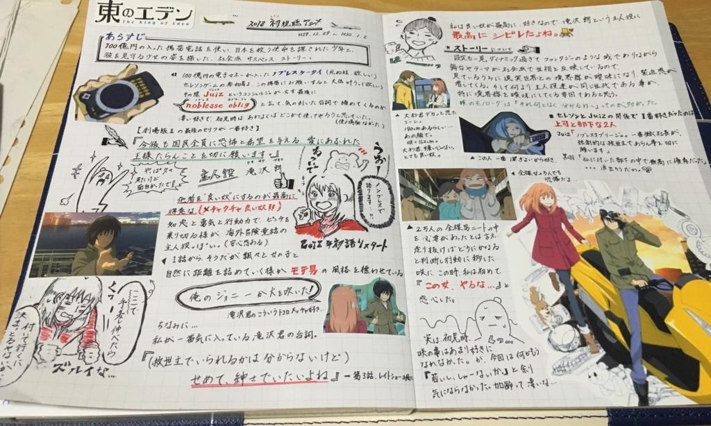 f:id:ookimachi:20180106183647j:plain