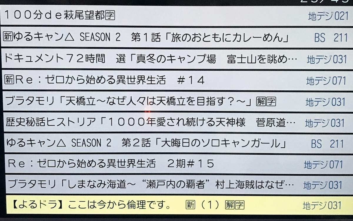 f:id:ookimachi:20210212125122j:plain