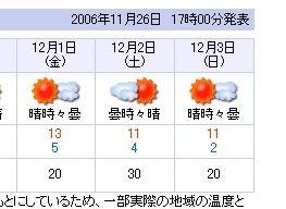 f:id:oolochi:20061127032532j:image