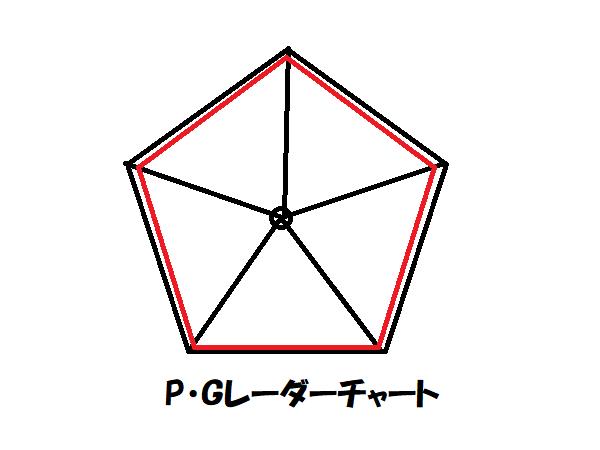 f:id:ooma5164:20191230161744p:plain