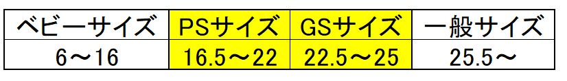 f:id:ooma5164:20200425162035j:plain