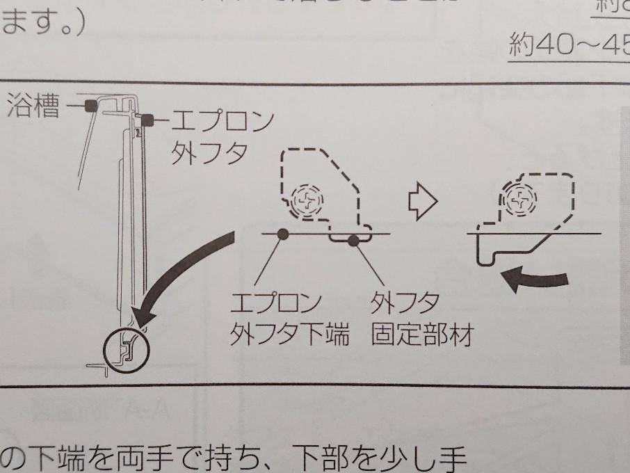固定部材の回し方