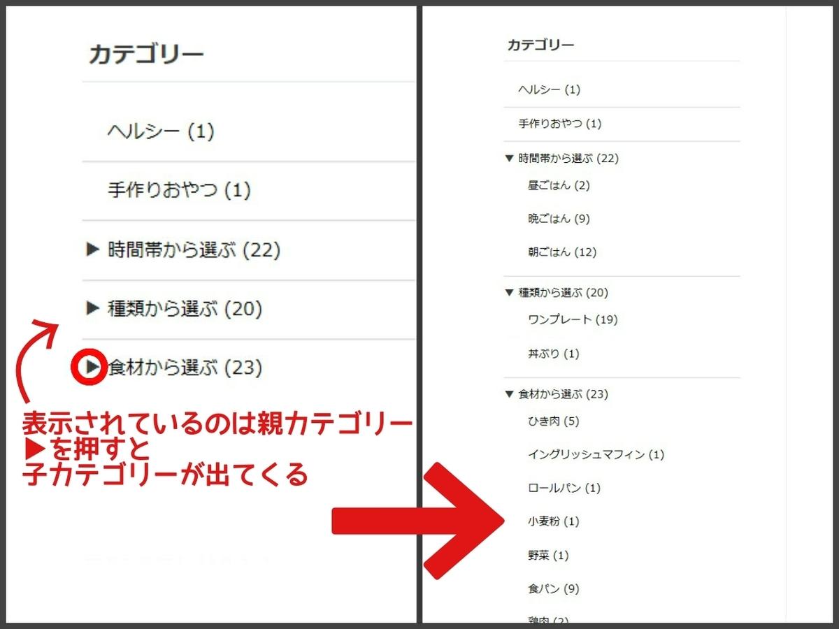 サイトのカテゴリー