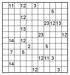 f:id:ooo_puzzle:20120306222731p:image
