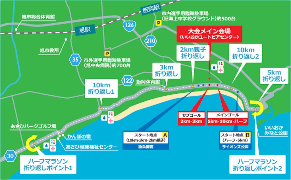 f:id:oooka-ryo:20190205202738p:image