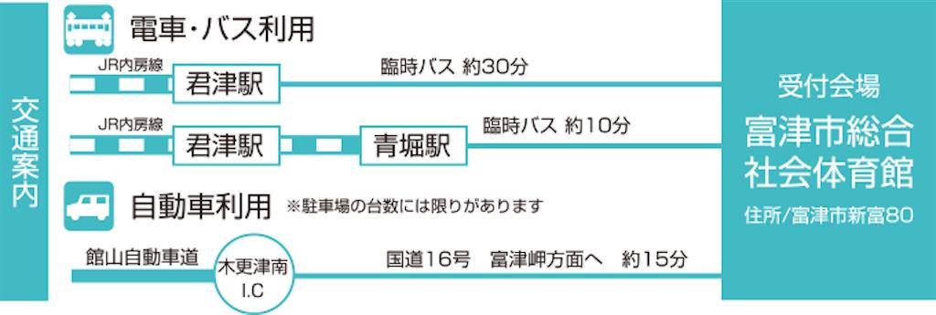f:id:oooka-ryo:20190305185033p:image