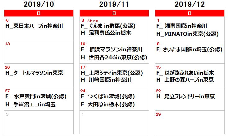 f:id:oooka-ryo:20190315153553p:plain
