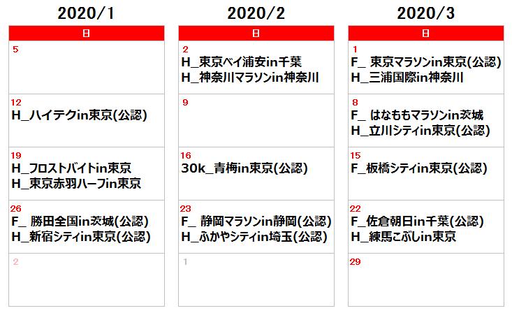 f:id:oooka-ryo:20190315153606p:plain