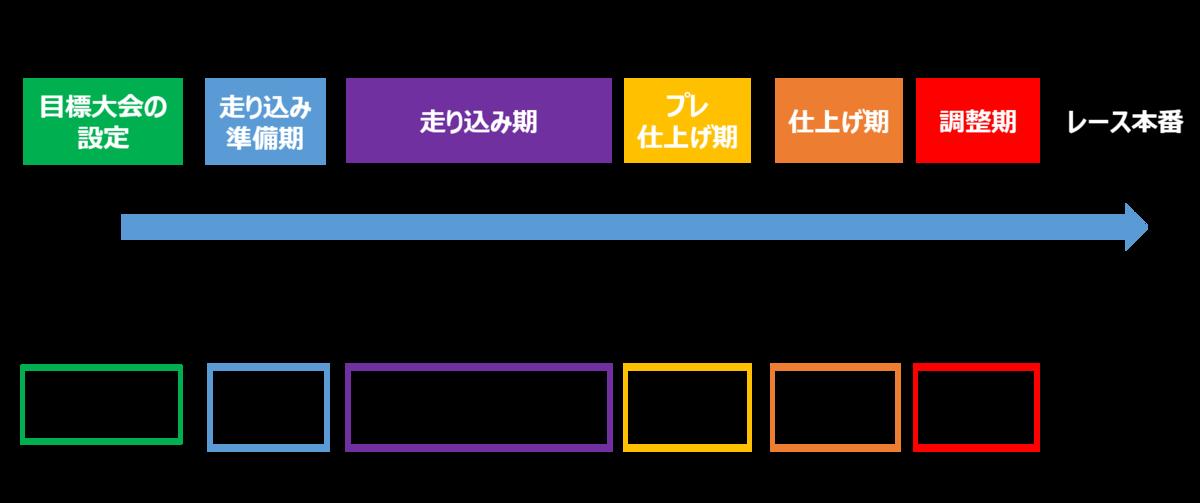 f:id:oooka-ryo:20190327191631p:plain