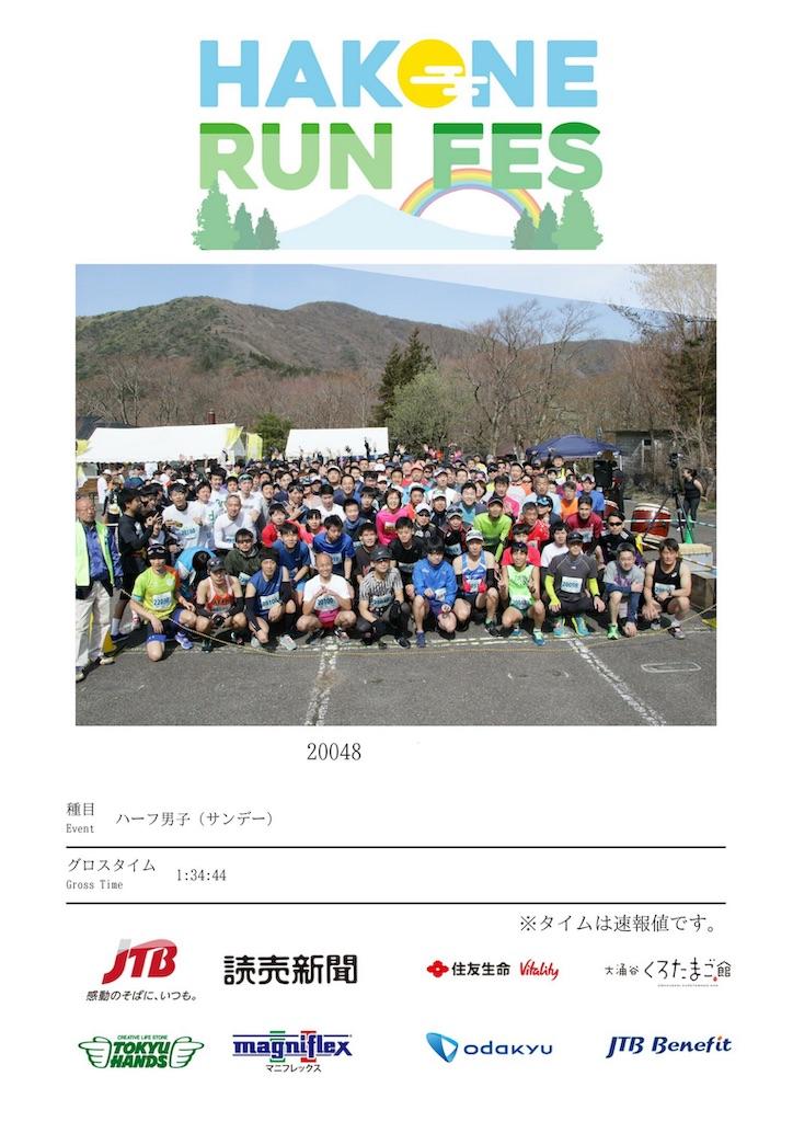 f:id:oooka-ryo:20190415180427j:image