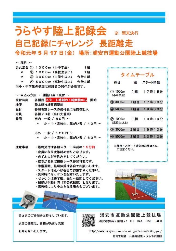 f:id:oooka-ryo:20190515160302j:image