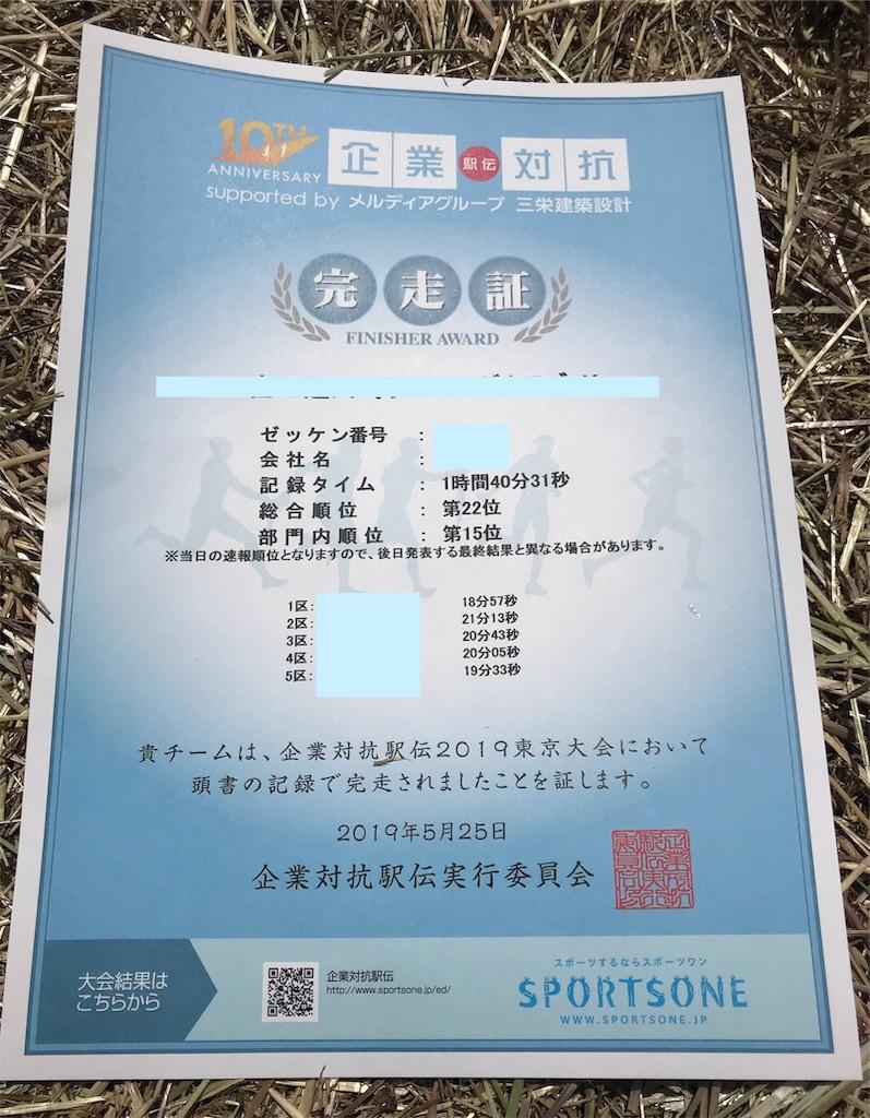 f:id:oooka-ryo:20190525135125j:image