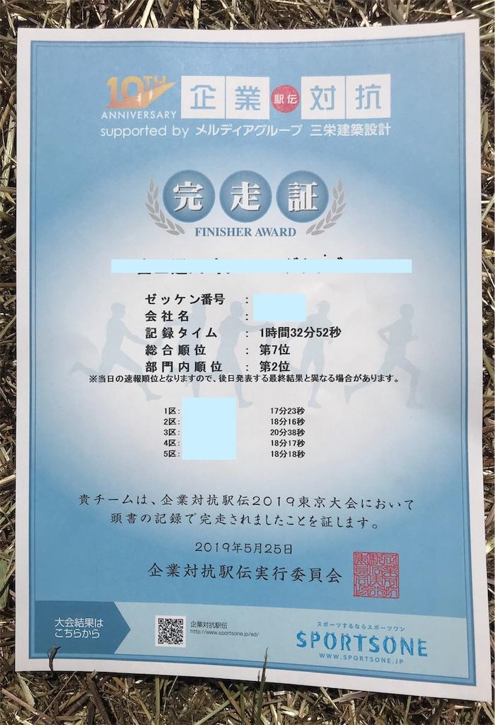 f:id:oooka-ryo:20190525135529j:image