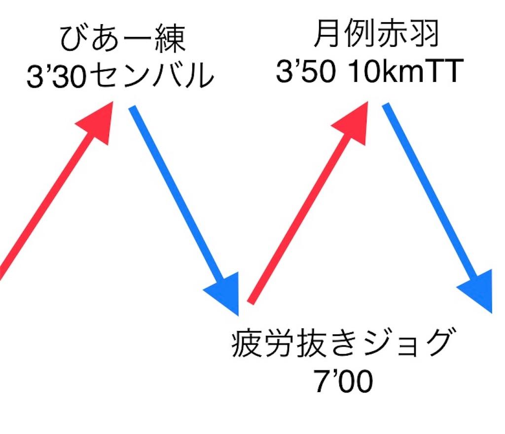 f:id:oooka-ryo:20190625080634j:image