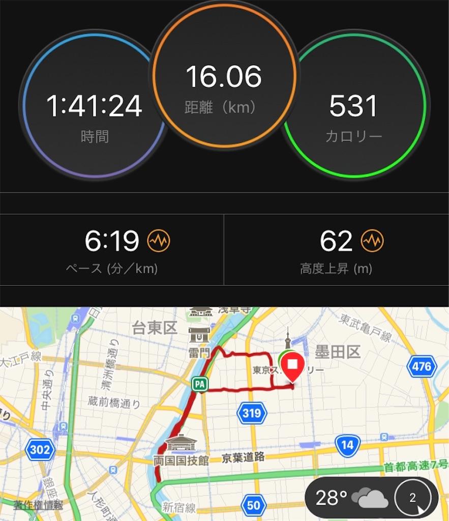 f:id:oooka-ryo:20190806075844j:image