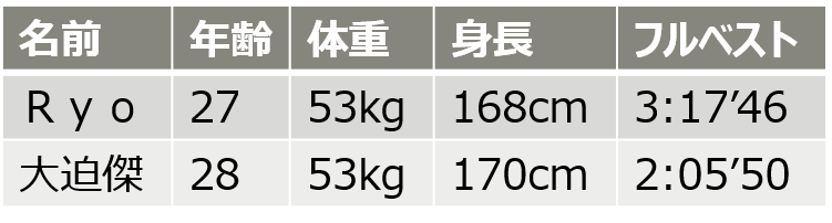 f:id:oooka-ryo:20190910165127p:plain