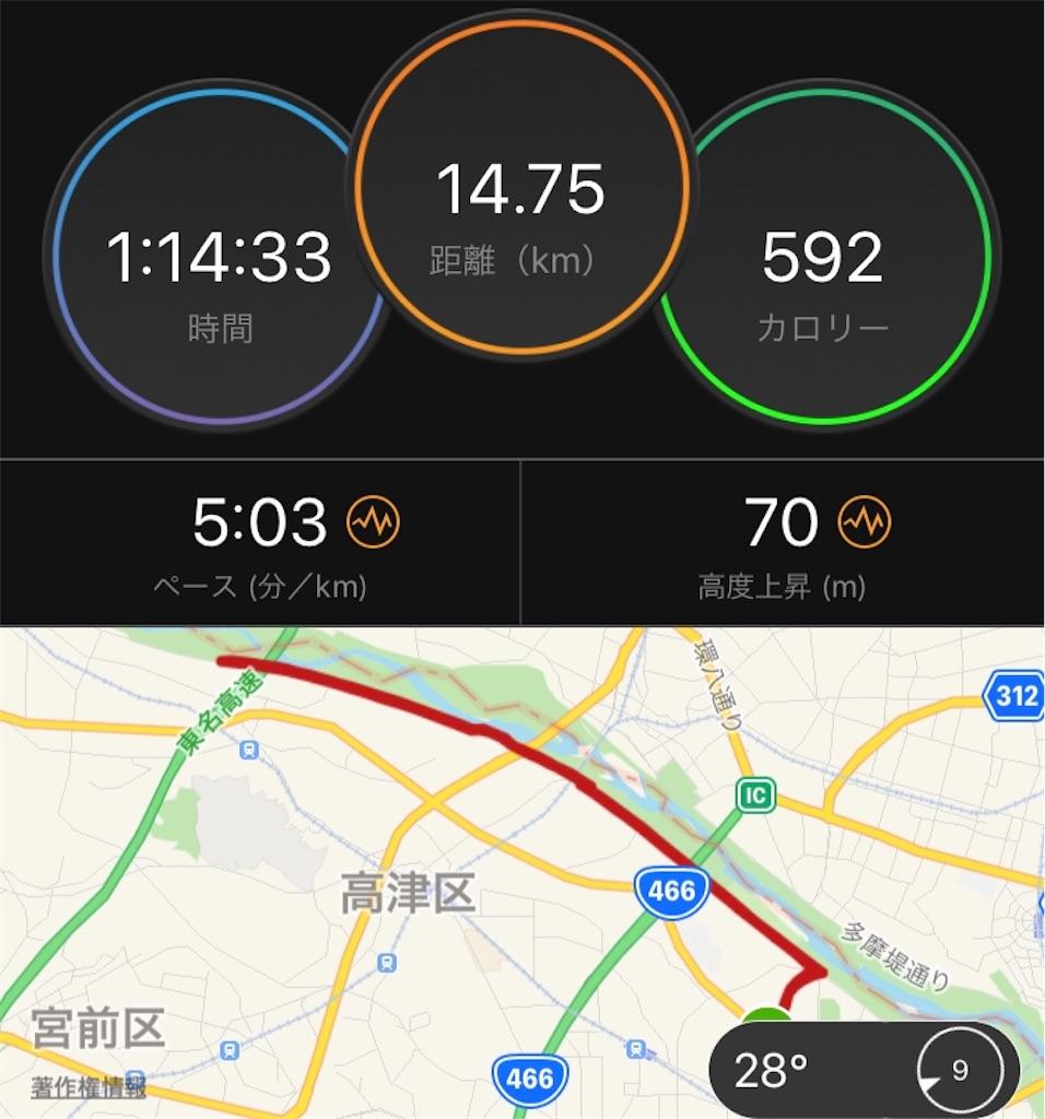 f:id:oooka-ryo:20190911202839j:image