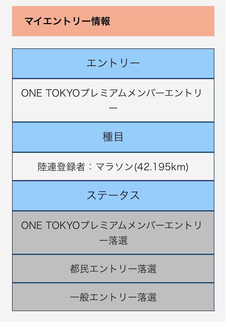 f:id:oooka-ryo:20190920104413j:image