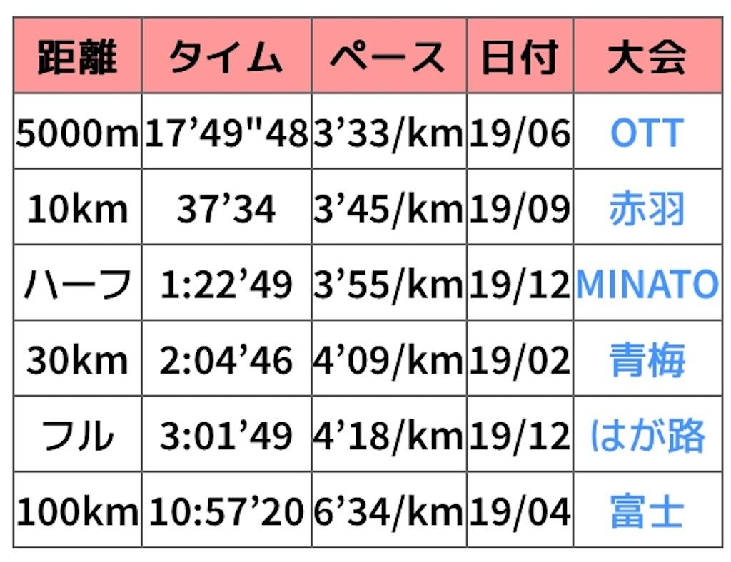 f:id:oooka-ryo:20191231123449j:image