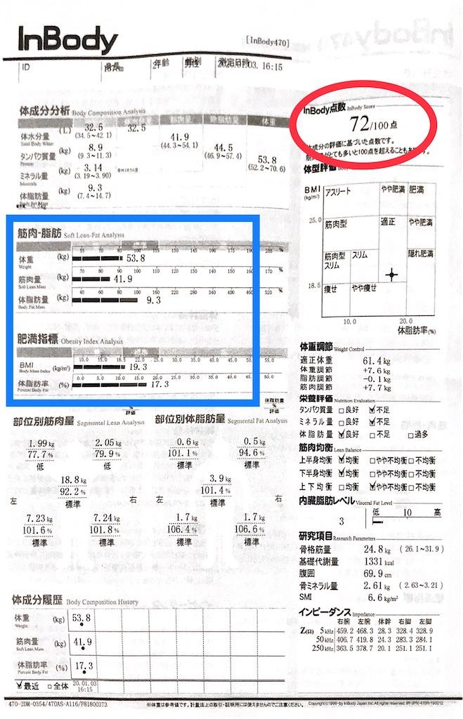f:id:oooka-ryo:20200103195334j:image
