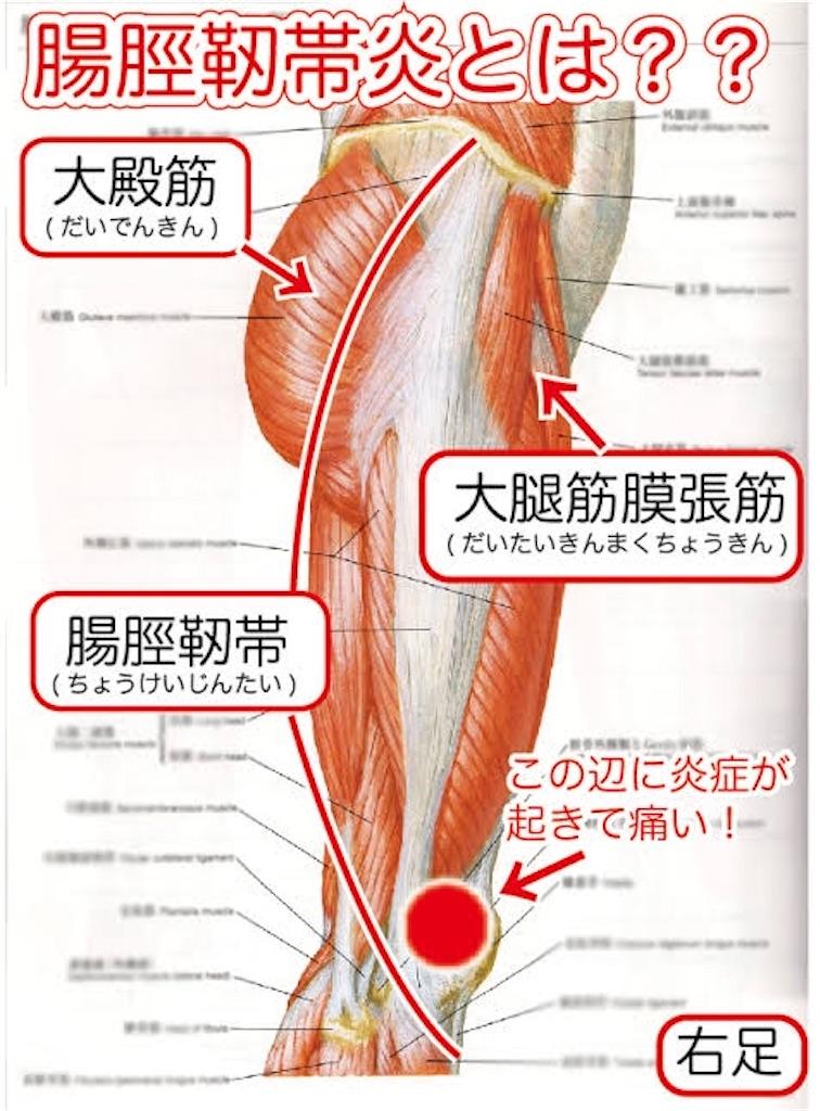 f:id:oooka-ryo:20200106164045j:image