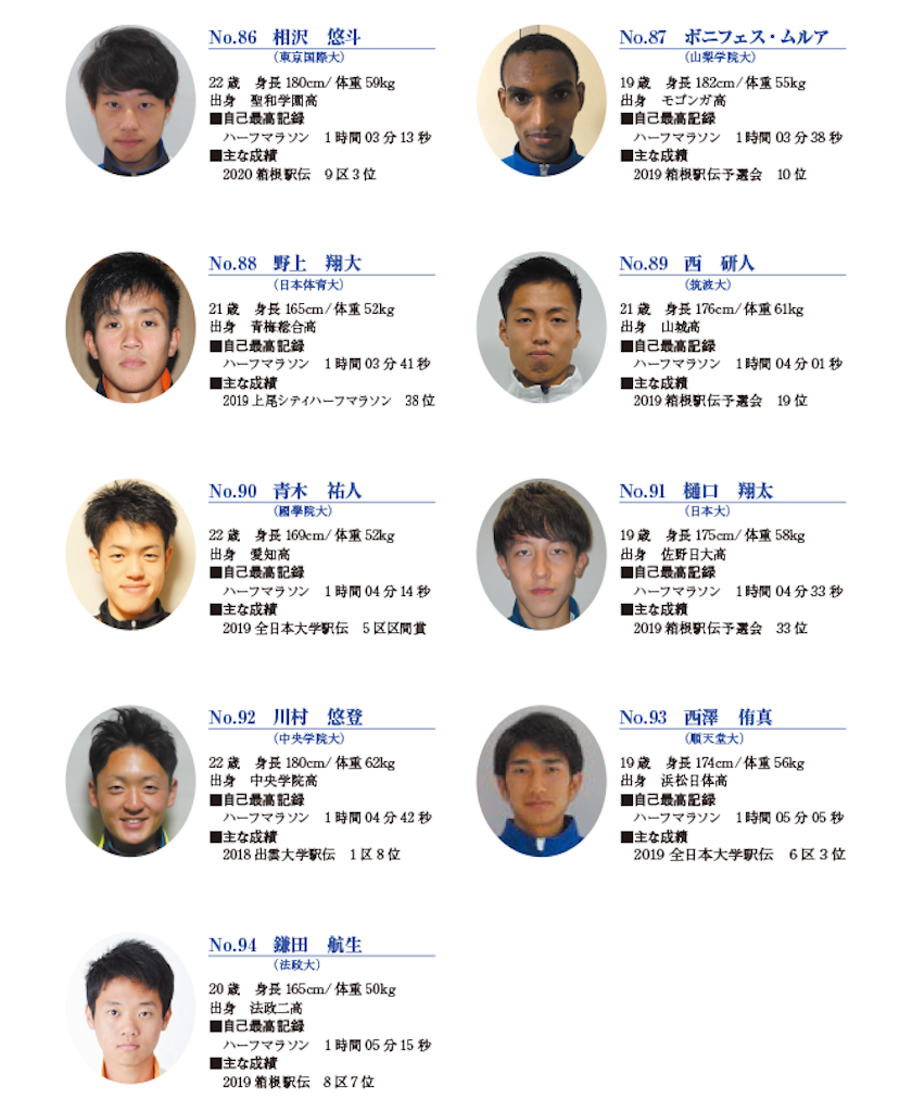 f:id:oooka-ryo:20200117201812p:image