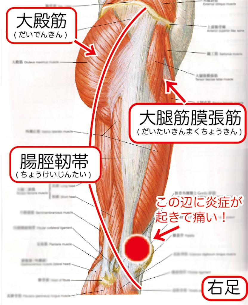 f:id:oooka-ryo:20200118144543p:image