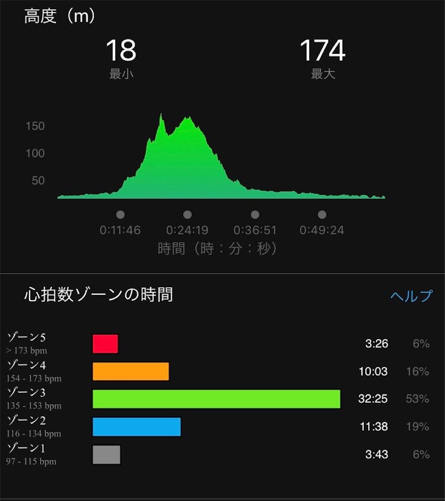 f:id:oooka-ryo:20200131211550j:image