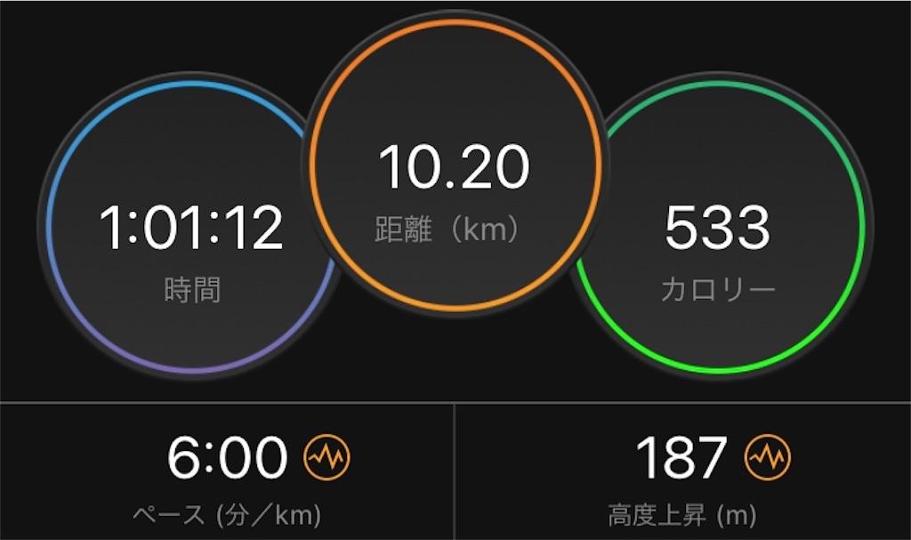 f:id:oooka-ryo:20200131211626j:image