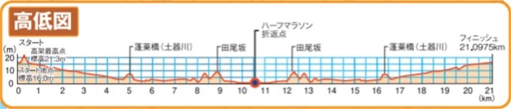 f:id:oooka-ryo:20200201154225j:image