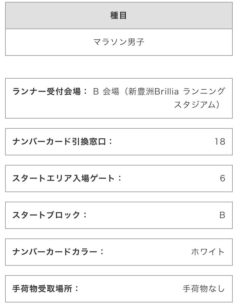 f:id:oooka-ryo:20200204082527j:image
