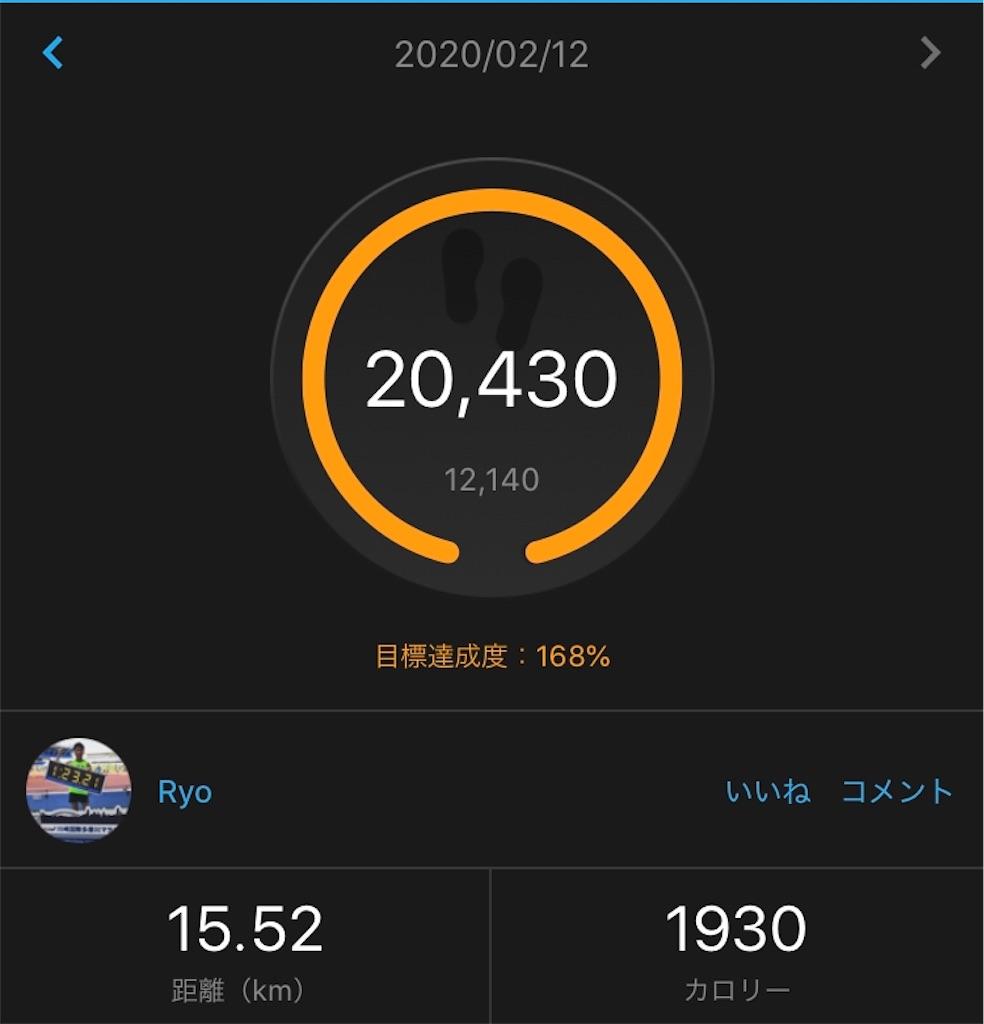 f:id:oooka-ryo:20200212190641j:image