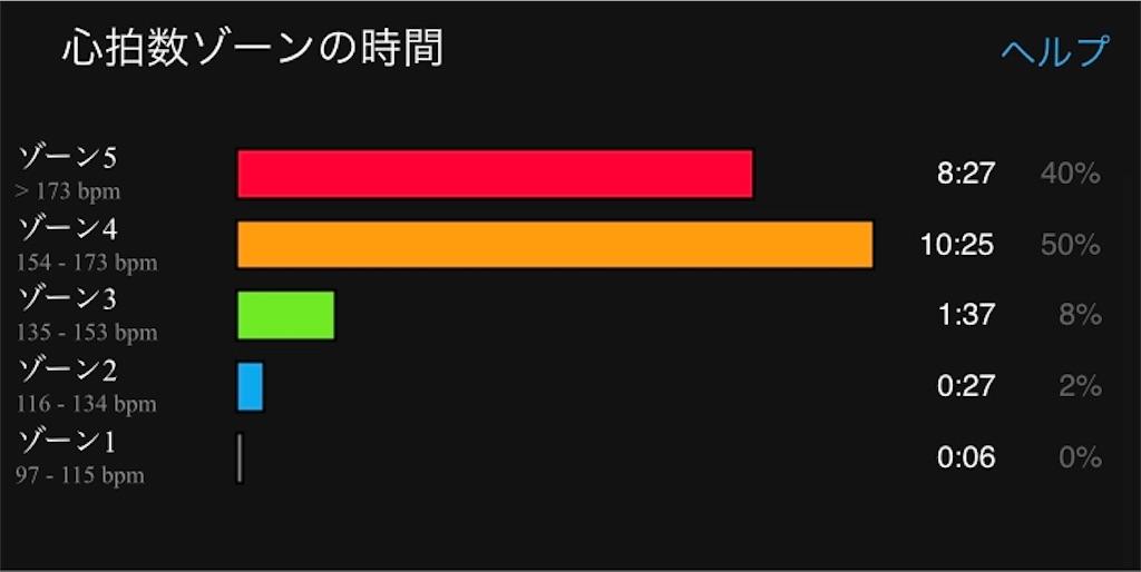 f:id:oooka-ryo:20200220140744j:image