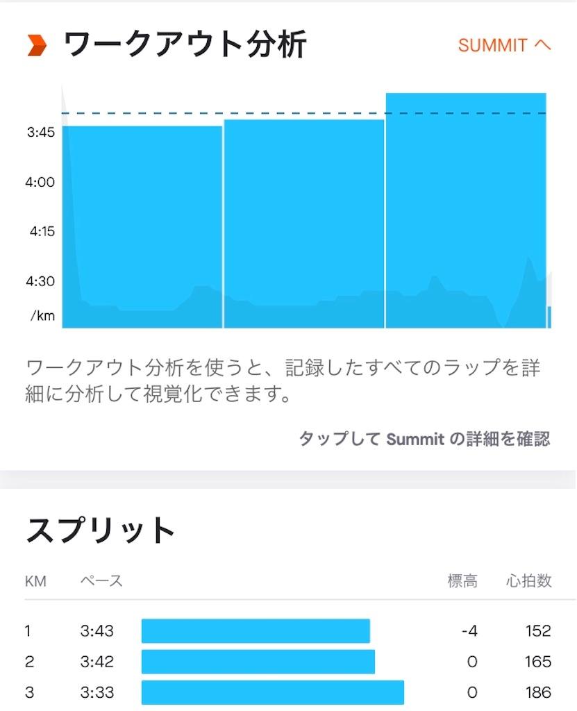 f:id:oooka-ryo:20200502132650j:image