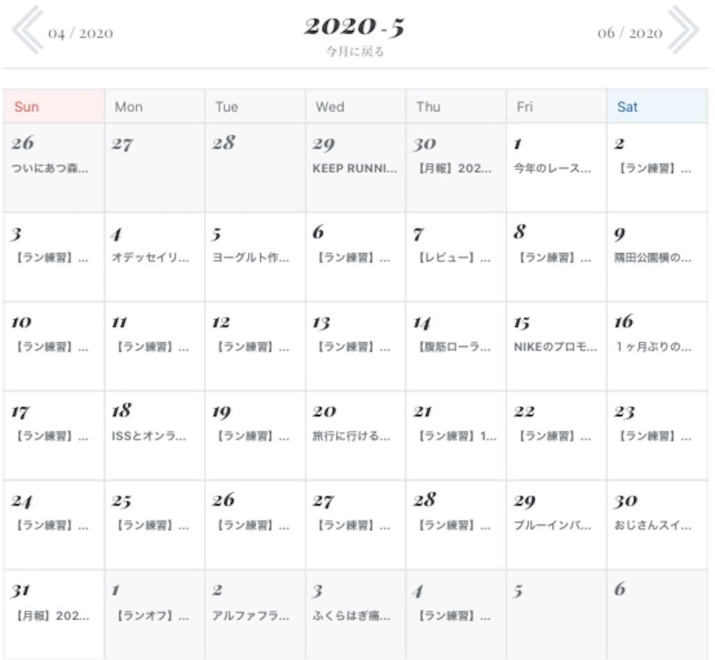 f:id:oooka-ryo:20200607205344j:image