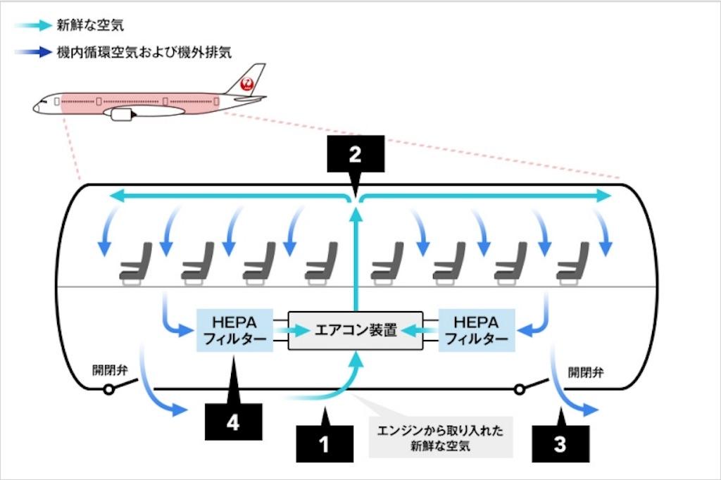 f:id:oooka-ryo:20200609114256j:image