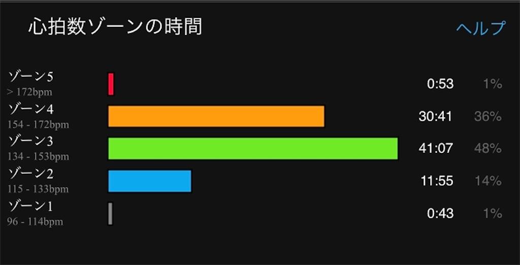 f:id:oooka-ryo:20200711144950j:image