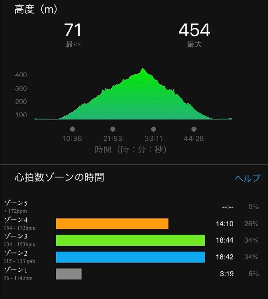 f:id:oooka-ryo:20200715200049j:image