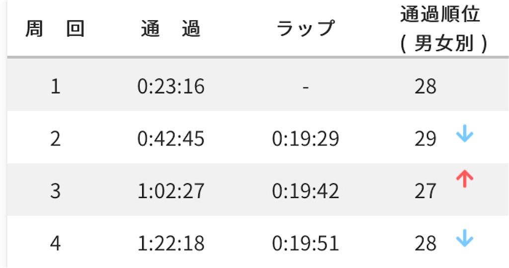 f:id:oooka-ryo:20210418124014j:plain