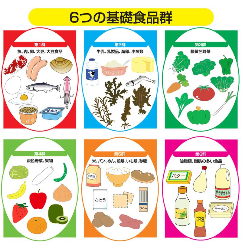 基礎栄養食品