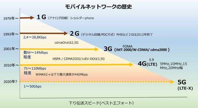 伝送スピード-003.png